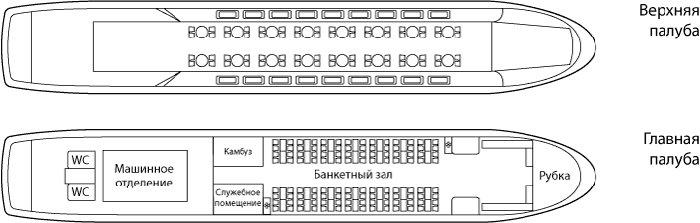 Теплоход «Нева-4»